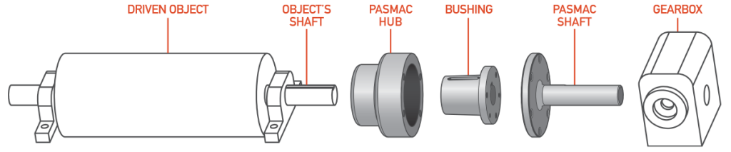 pasmac-S1-diagram-assembly
