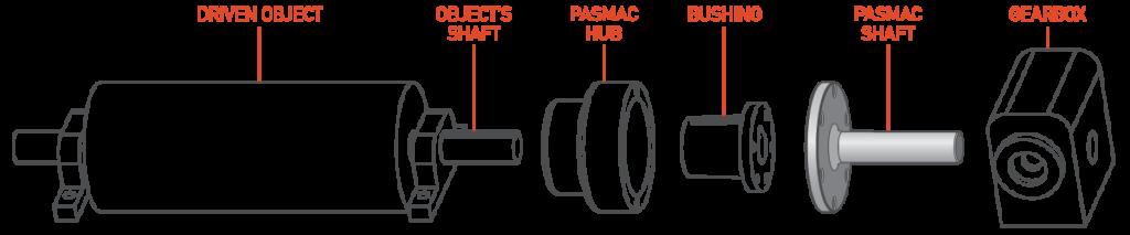 pasmac-S1-diagram-flange