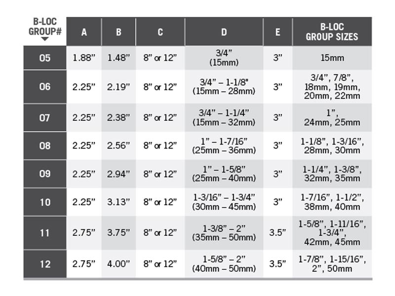 series2-keyless-chart-large