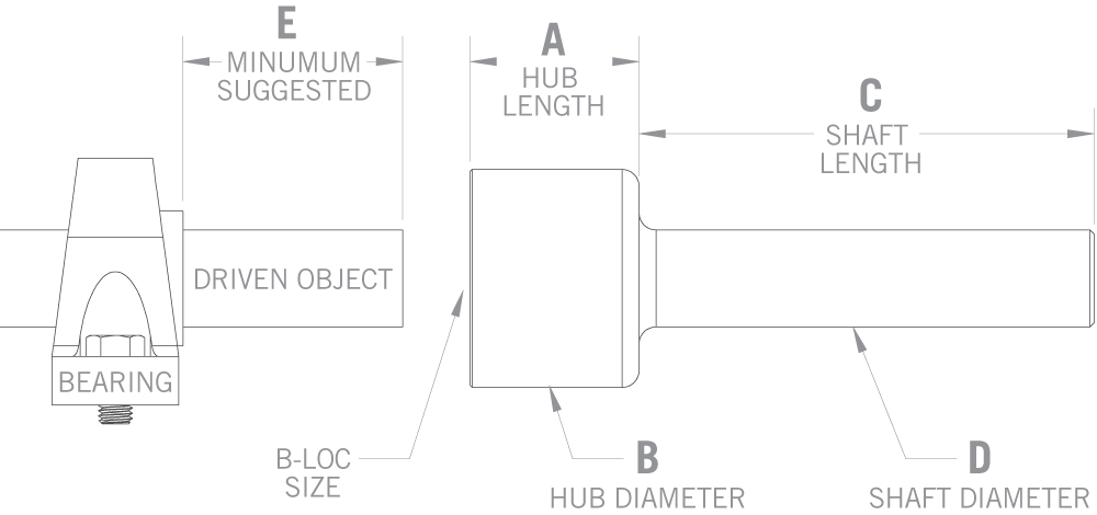 series2-keyless-diagram-large